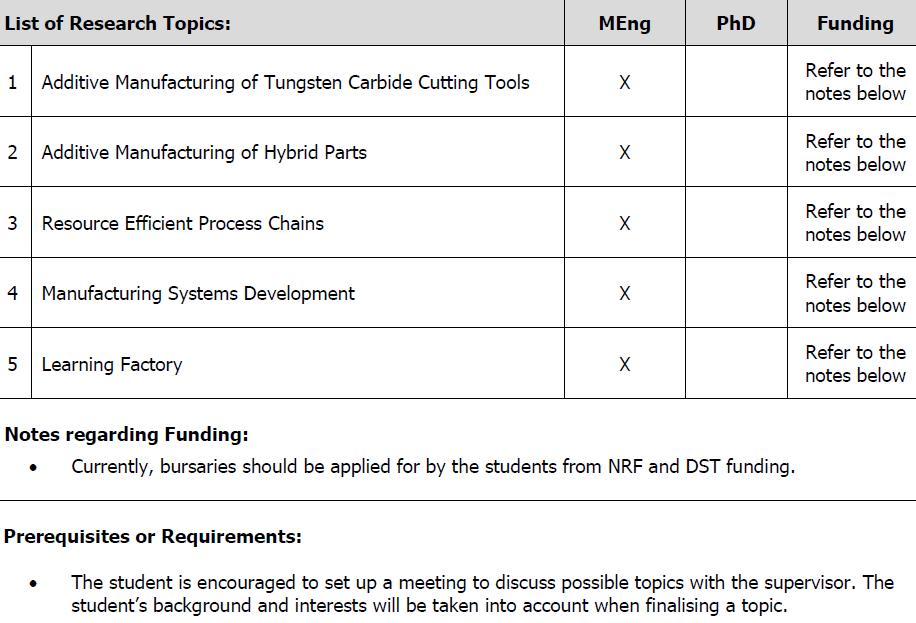 curriculum development research topics